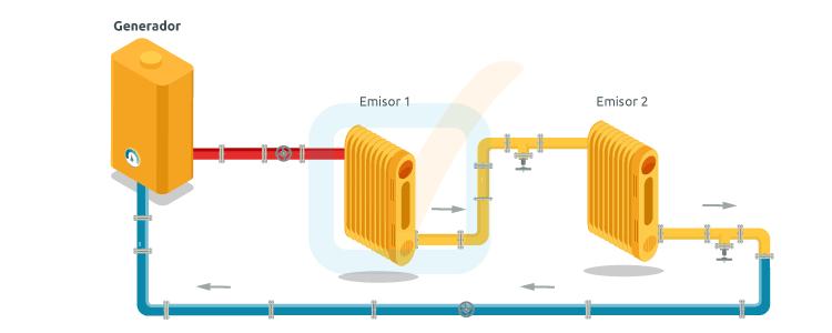 ¿Calefacción eléctrica o calefacción a gas?